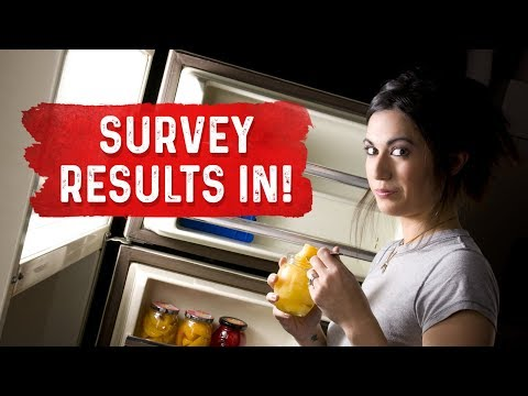 Motivation for Eating: RESULTS OF SURVEY