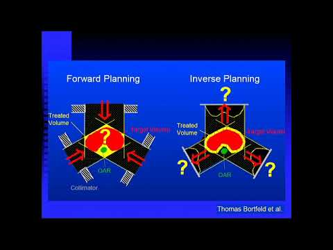 IMRT - the inverse problem & the inverse planning