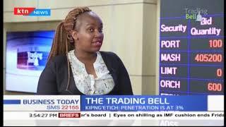 Market Analysis | TRADING BELL
