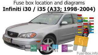 [DIAGRAM_1CA]  Fuse box location and diagrams: Infiniti i30 / i35 (1998-2004) - YouTube | Infiniti I30 Fuse Box Location |  | YouTube