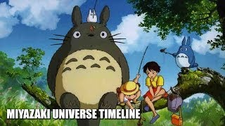Miyazaki Unified Timeline: Could All Miyazaki Movies Exist in the Same Universe?