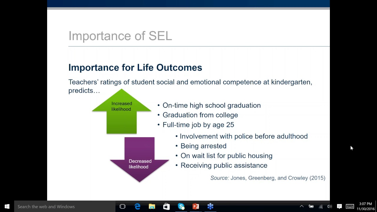 When Social And Emotional Learning Is >> Bringing Social And Emotional Learning To The Forefront What Happens When Districts Prioritize Sel