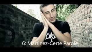 Le canzoni più veloci del Rap Italiano(pt1)