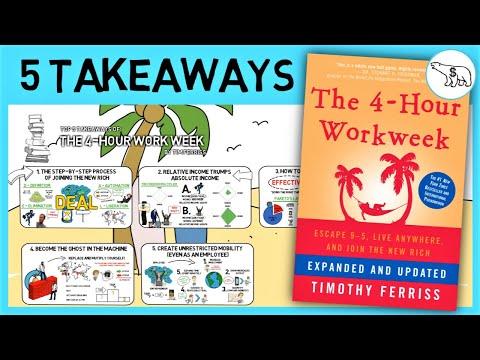 THE 4-HOUR WORK WEEK (BY TIM FERRISS)