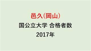邑久高校 大学合格者数 2017~2014年【グラフでわかる】