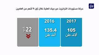 تراجع حركة المناولة في ميناء العقبة 1% خلال 9 اشهر