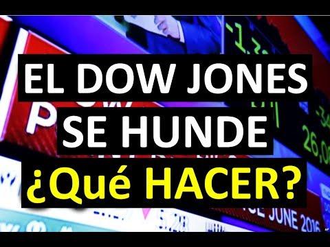 PANICO en WALL STREET y el DOW JONES se HUNDE  Inminente COLAPSO ECONOMICO