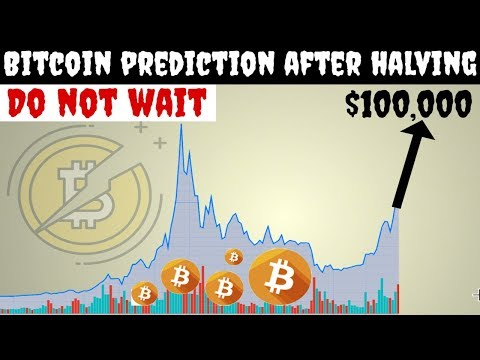 Bitcoin Price Prediction By 2021