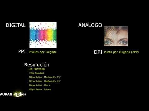 Tutorial: Que son los DPI, PPI y Resolucion de Pantalla vs I