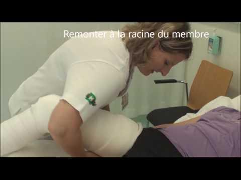 Bandage multicouche MI