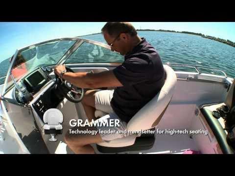 Sport Boat HiTech GRAMMER NAUTIC Automotive Supplier Marine Dept