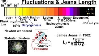 Astronomy: The Big Bang (26 of 30) Fluctuations and Jeans Length (Gravity and Pressure form Stars)