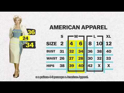 Почему размеры женской одежды не имеют никакого смысла