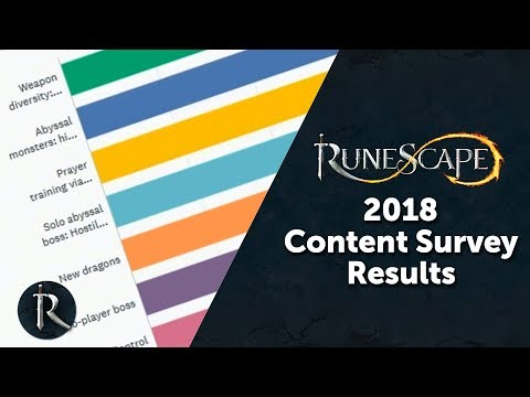 RuneScape 2018 Content Survey Results