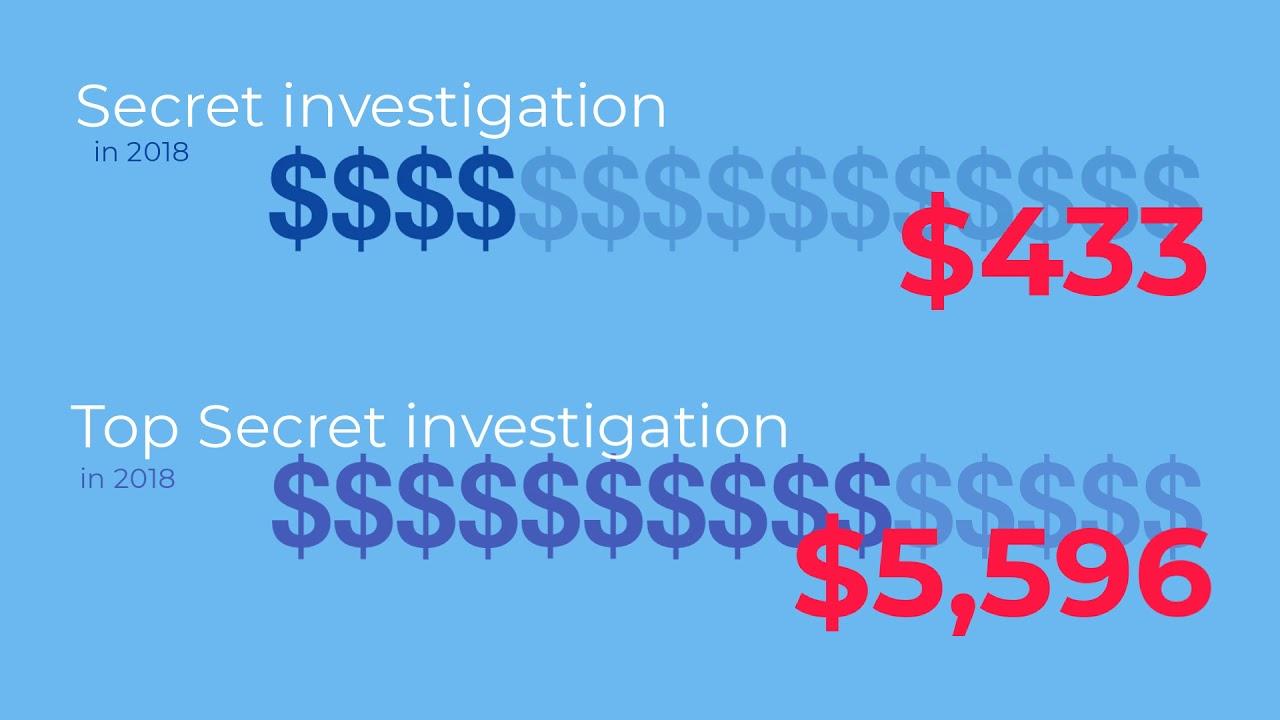 cost of top secret background investigation