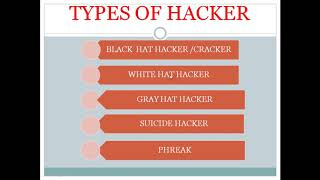 01 Introduction To E Hacking in HINDI