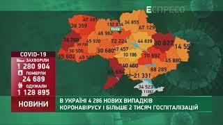 Коронавірус в Украі ні статистика за 17 лютого