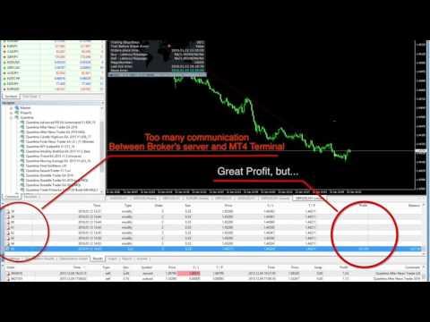Quantina Straddle Trader EA Backtest 1080p forex expert advisor