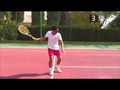 Tennis: The Forehand
