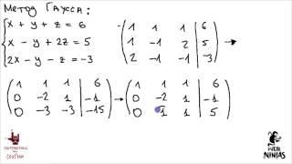 Математика без Ху%!ни. Метод Гаусса. Метод Жордано-Гаусса.
