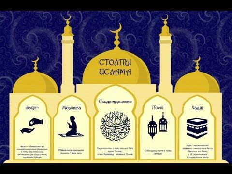 Ислам это религия
