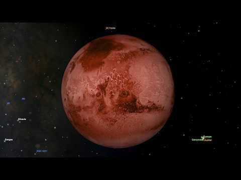 KEY ASTRONOMY EVENTS - APRIL 2018