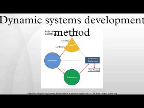 Dynamic systems development method. Dynamic systems development method (DSDM) is an agile project delivery framework, primarily used as a software development method. First released in 1994, DS.... Youtube video for project managers.