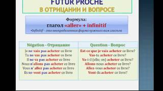 Уроки французского #37: Будущее время. Futur proche (immédiat)