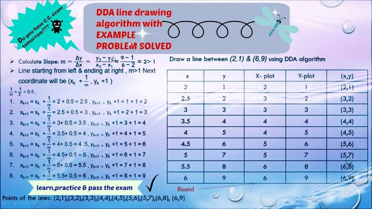 Line Drawing Algorithm Dda : Dda line drawing algorithm explanation with example