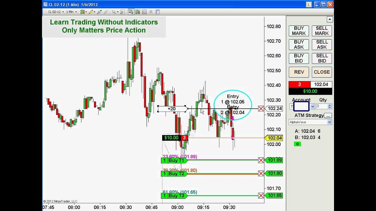 Crude oil forex trading курс валют прогноз на завтра