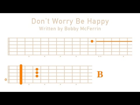 Don't Worry Be Happy on Guitar - Melody Enjoyer