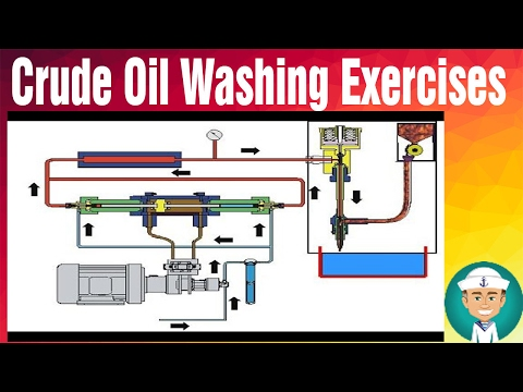Crude Oil Washing Exercises
