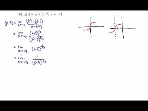Limit Definition Of The Derivative Alternative Form Youtube