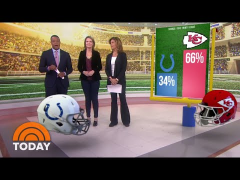 NFL Playoff 2019 Projections: Who Will Win This Weekend | TODAY