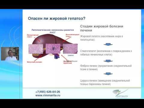 Лечение гепатоза печени. Хронический гепатоз. Симптомы