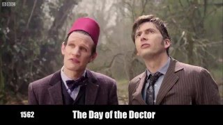 Repeat youtube video 'Doctor Who' In Historical Chronological Order -  SPOILERS