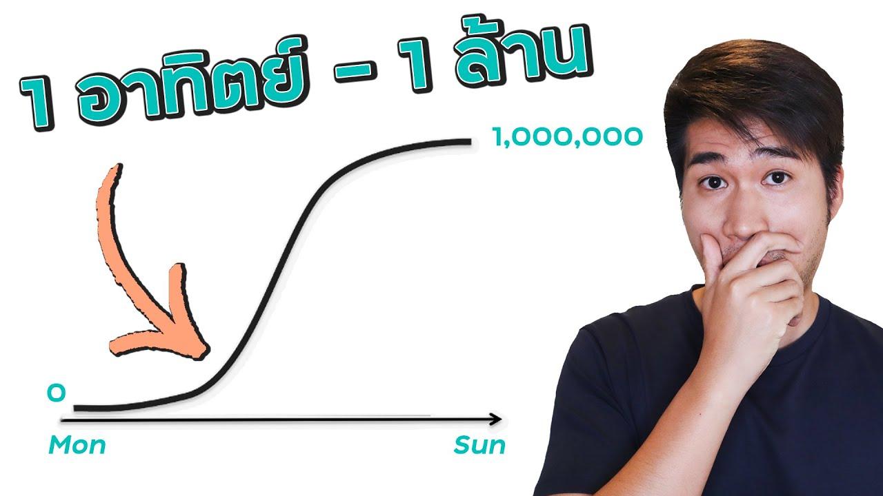 วิธีปั้นเพจ Facebook ให้ขายของดี คนติดตามเยอะ ยิงเเอดปัง - อาทิตย์เดียวขายได้เป็นล้าน!