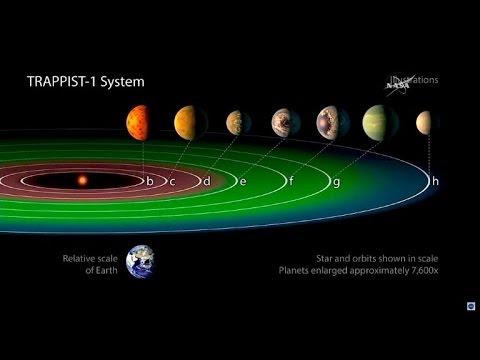 Leben im All? Forscher entdecken sieben Exoplaneten
