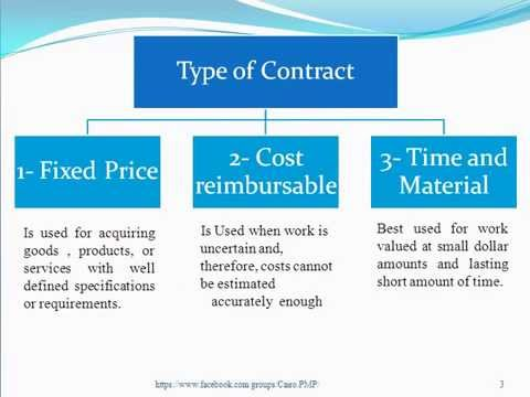 types of contract Whether a restaurant is privately owned or is a franchise operation of a large  chain, contracts for services, leases and products are necessary to manage the.
