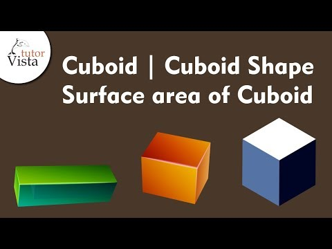 How to introduce the surface area of cuboid by using real life.