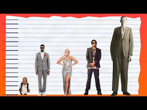 How Tall Is Kanye West? - Height Comparison!