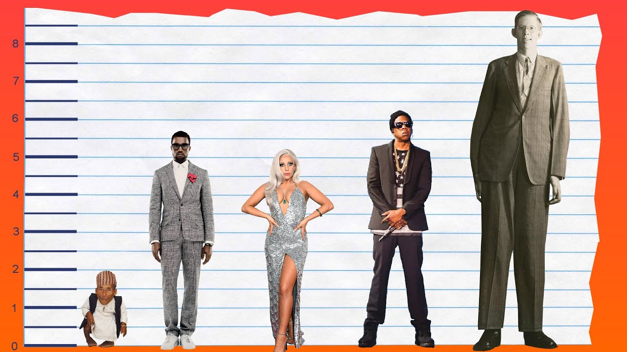 How Tall Is Kanye West  Height Comparison  YouTube