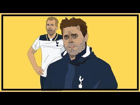Tactics Explained   Tottenham Hotspur