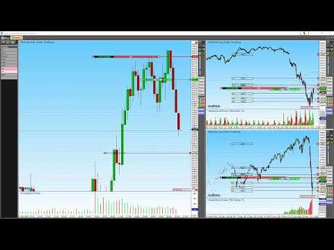 🔴 Live Trade Dow 02.03.2020