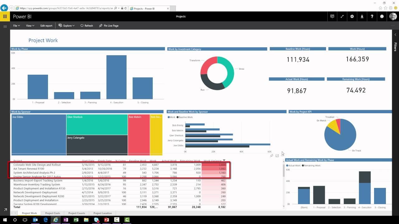 Power BI in Microsoft PPM - YouTube