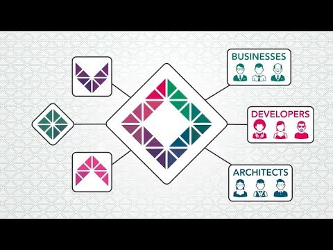 Lamden - The Blockchain Development Tools Ecosystem