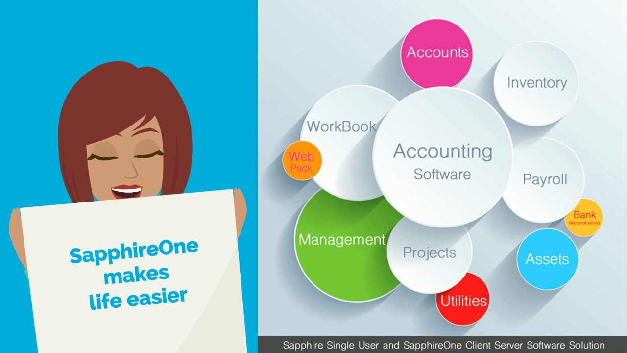 Max trade accounting software : Contract 101 training