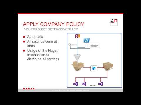 AIT Apply Company Policy - What is it and how to apply it to your project