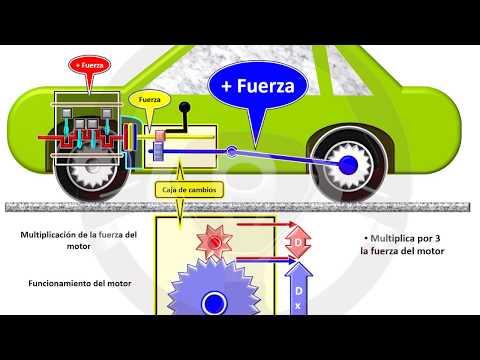 INTRODUCCIÓN A LA TECNOLOGÍA DEL AUTOMÓVIL - Módulo 8 (5/20)