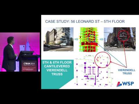 "CTBUH 2014 Shanghai Conference - Hezi Mena, ""Sustainability and High-Rise Buildings"""
